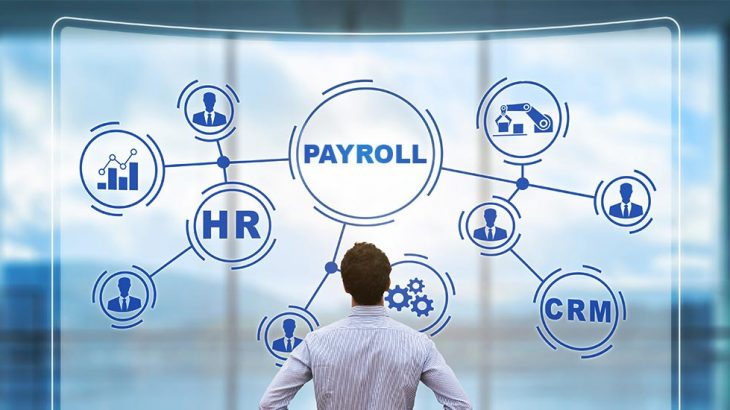 Human Resources Payroll